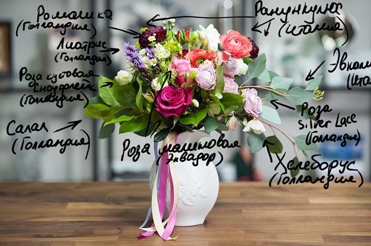 Цветы в вазе Kaiser от Goebel (Германия)