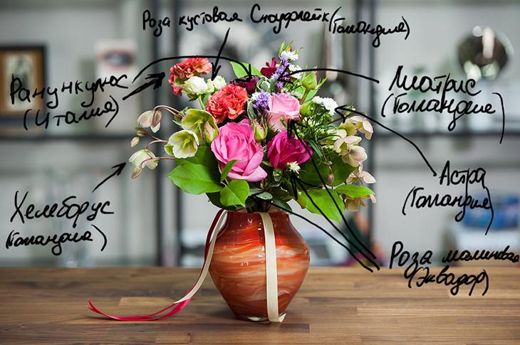Цветы в вазе Oronda от Villeroy & Boch (Германия)